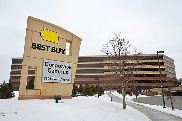 Best Buy Board of Directors Compensation and Salary