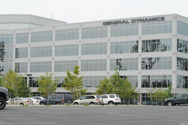General Dynamics Board of Directors Compensation and Salary