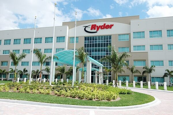 Ryder System Board of Directors Compensation and Salary