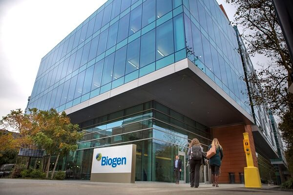 Biogen Board of Directors Compensation and Salary